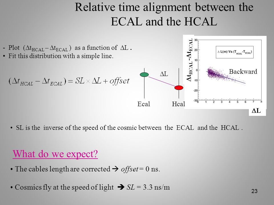 Relative time alignment between the ECAL and the HCAL