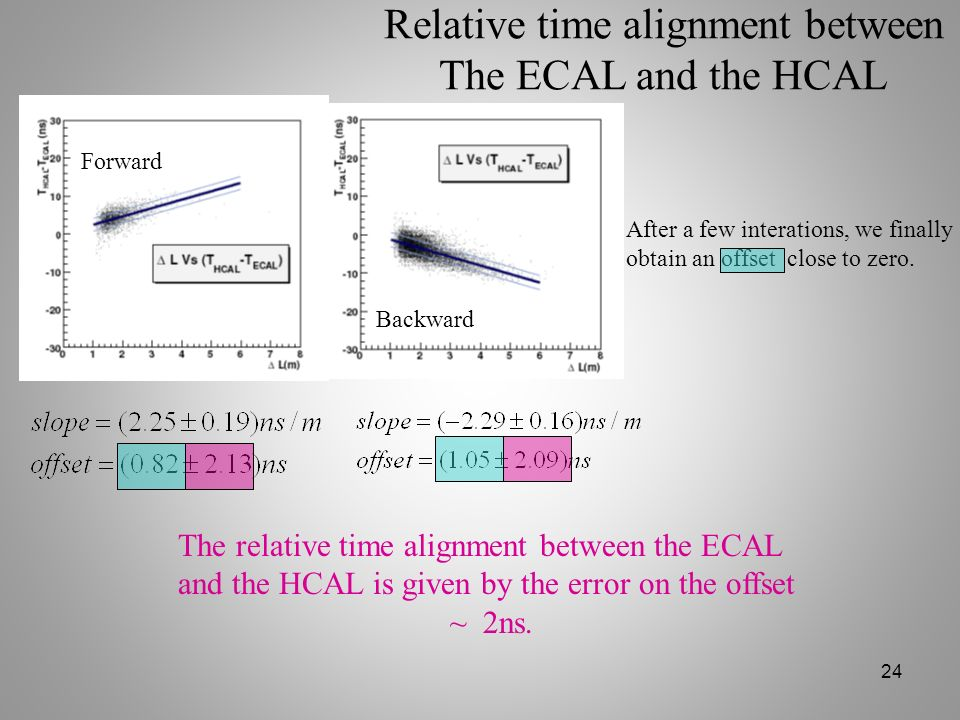 Relative time alignment between