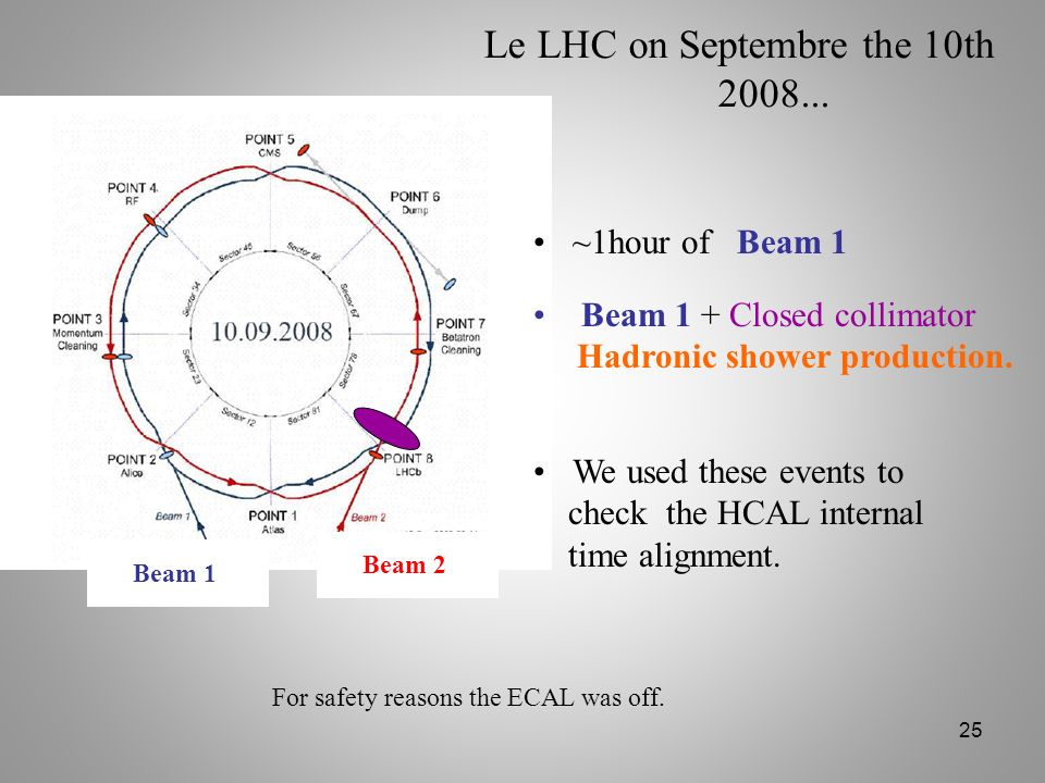 Le LHC on Septembre the 10th 2008...