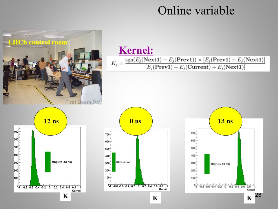 Online variable LHCb control room Kernel: -12 ns 0 ns 13 ns K K K