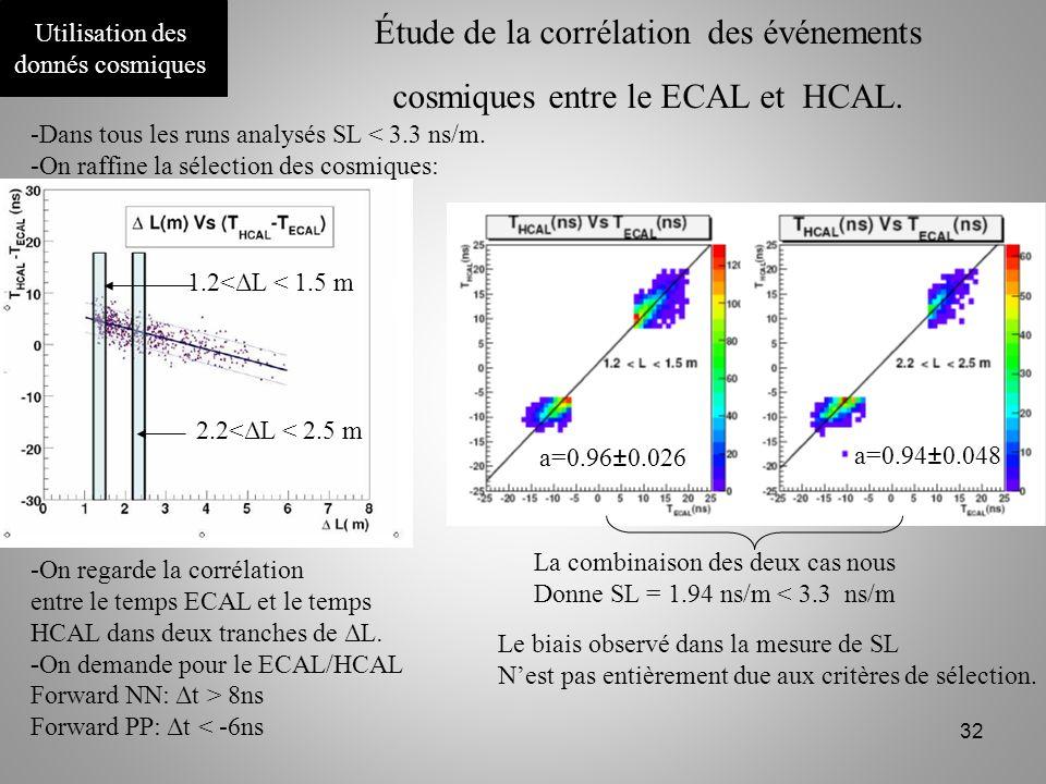 Utilisation des donnés cosmiques. Étude de la corrélation des événements cosmiques entre le ECAL et HCAL.