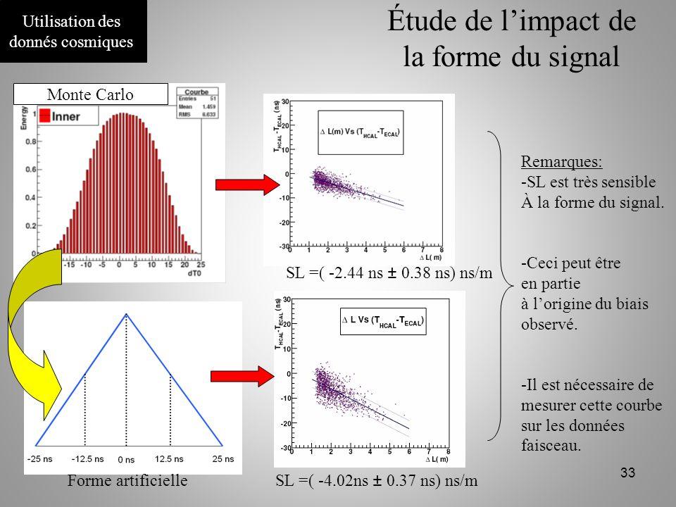 Étude de l'impact de la forme du signal