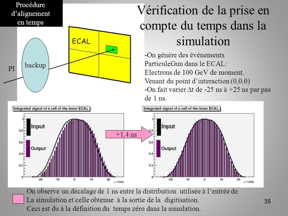 Vérification de la prise en compte du temps dans la simulation