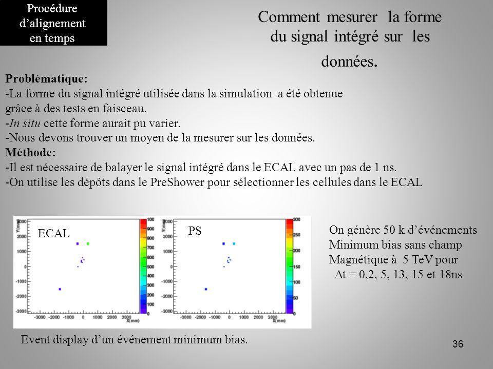 Comment mesurer la forme du signal intégré sur les données.