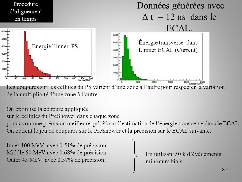 Données générées avec Δ t = 12 ns dans le ECAL.