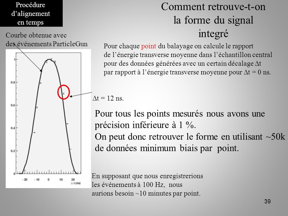 Comment retrouve-t-on la forme du signal integré