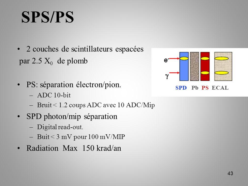 SPS/PS 2 couches de scintillateurs espacées par 2.5 X0 de plomb