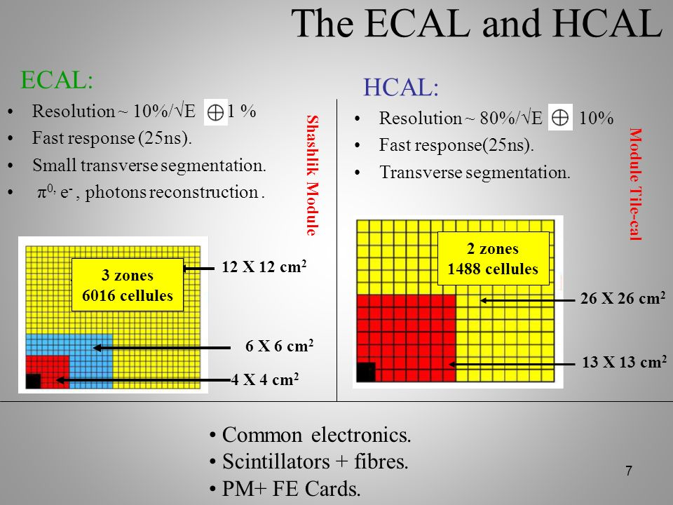 The ECAL and HCAL ECAL: Common electronics. Scintillators + fibres.