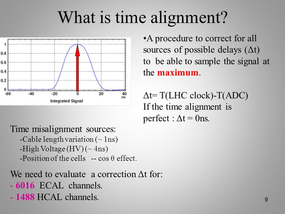 What is time alignment A procedure to correct for all sources of possible delays (Δt) to be able to sample the signal at the maximum.