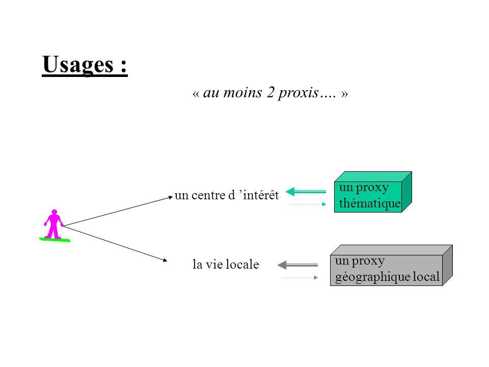 Usages : « au moins 2 proxis…. » un proxy thématique