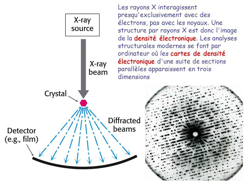 Les rayons X interagissent presqu exclusivement avec des électrons, pas avec les noyaux.