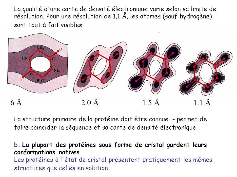 La qualité d une carte de densité électronique varie selon sa limite de résolution. Pour une résolution de 1,1 Å, les atomes (sauf hydrogène) sont tout à fait visibles