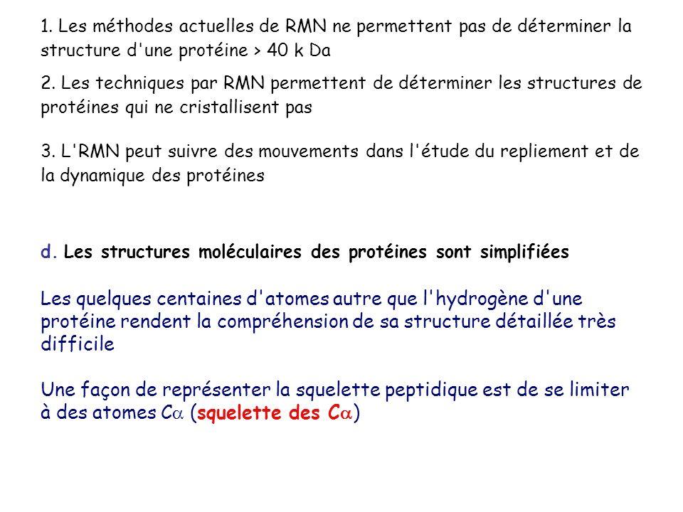 1. Les méthodes actuelles de RMN ne permettent pas de déterminer la structure d une protéine > 40 k Da