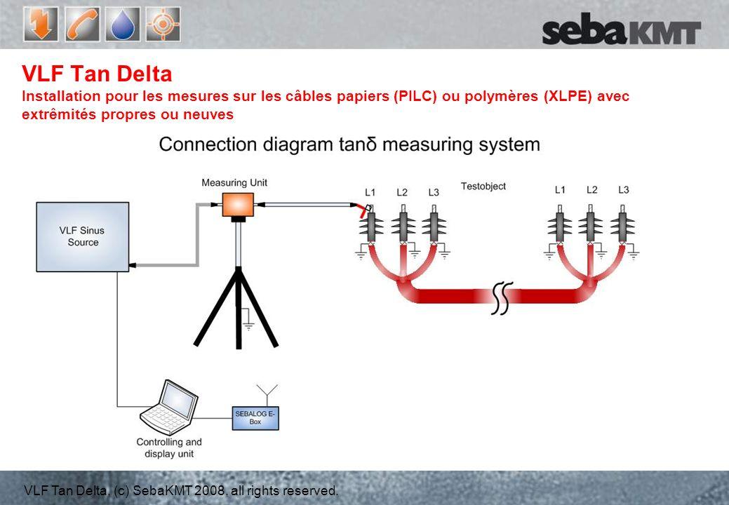VLF Tan Delta Installation pour les mesures sur les câbles papiers (PILC) ou polymères (XLPE) avec extrêmités propres ou neuves