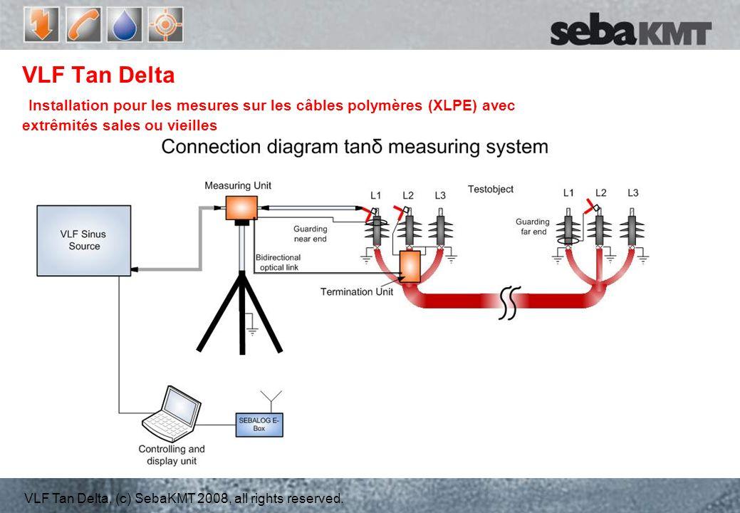 VLF Tan Delta Installation pour les mesures sur les câbles polymères (XLPE) avec extrêmités sales ou vieilles