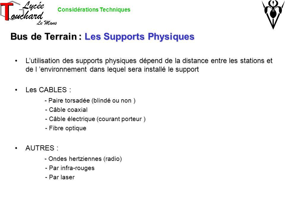 Bus de Terrain : Les Supports Physiques