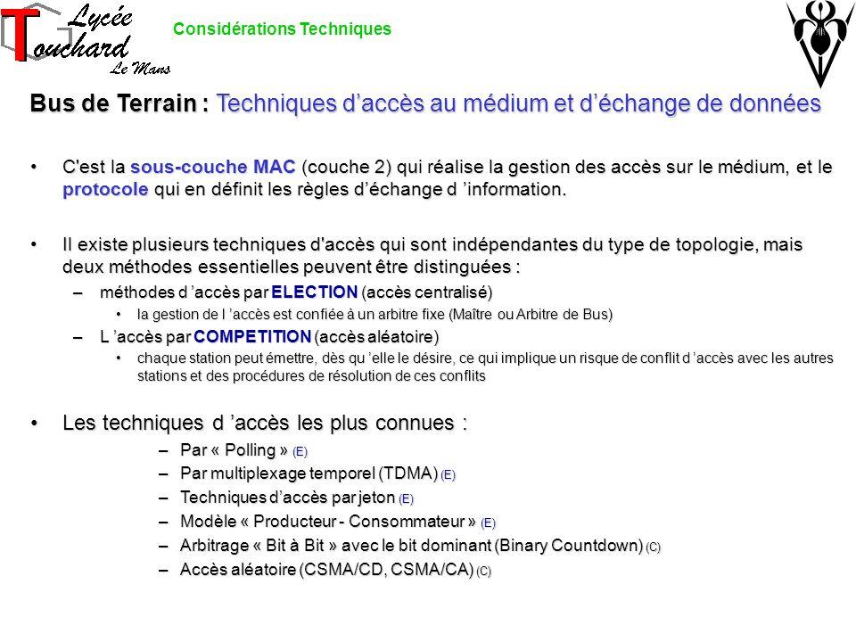 Bus de Terrain : Techniques d'accès au médium et d'échange de données