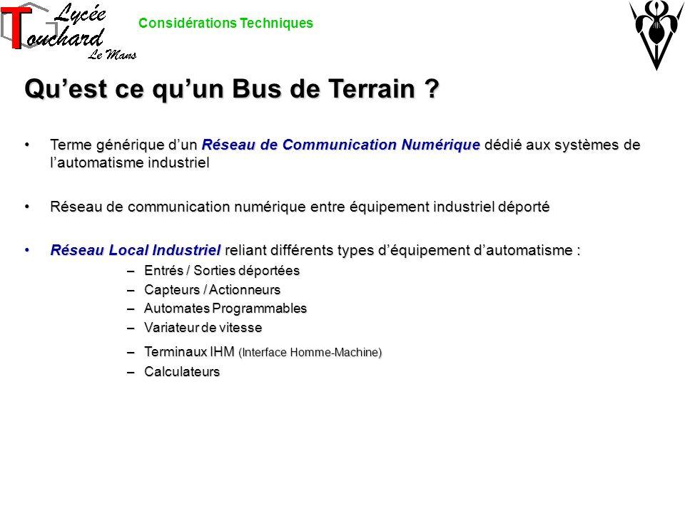 Qu'est ce qu'un Bus de Terrain