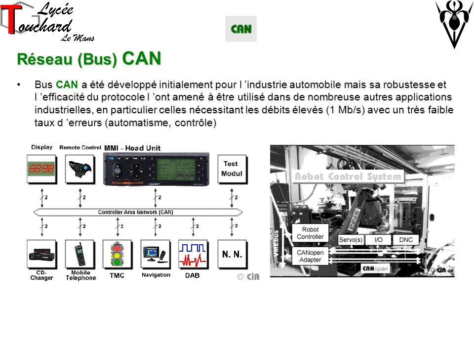 Réseau (Bus) CAN
