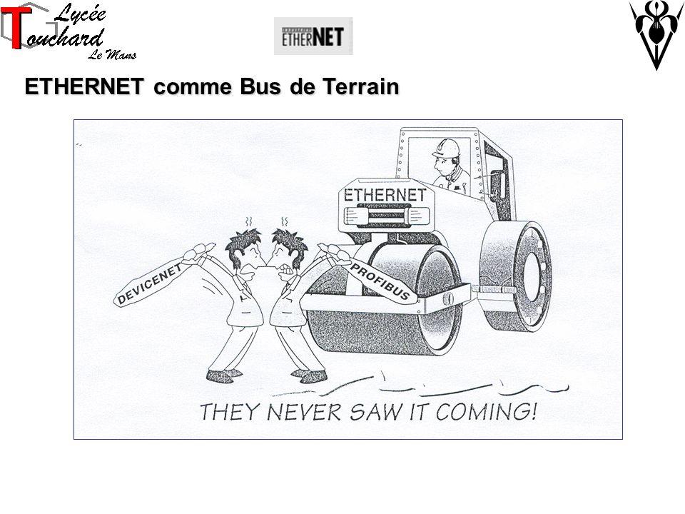 ETHERNET comme Bus de Terrain