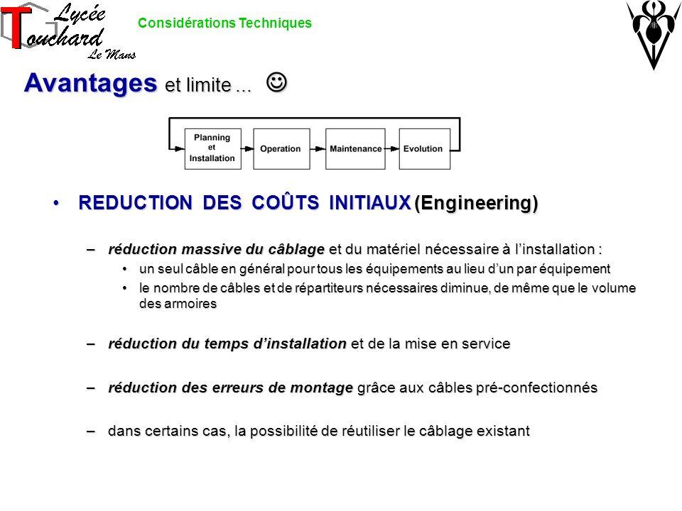 Avantages et limite ...  REDUCTION DES COÛTS INITIAUX (Engineering)