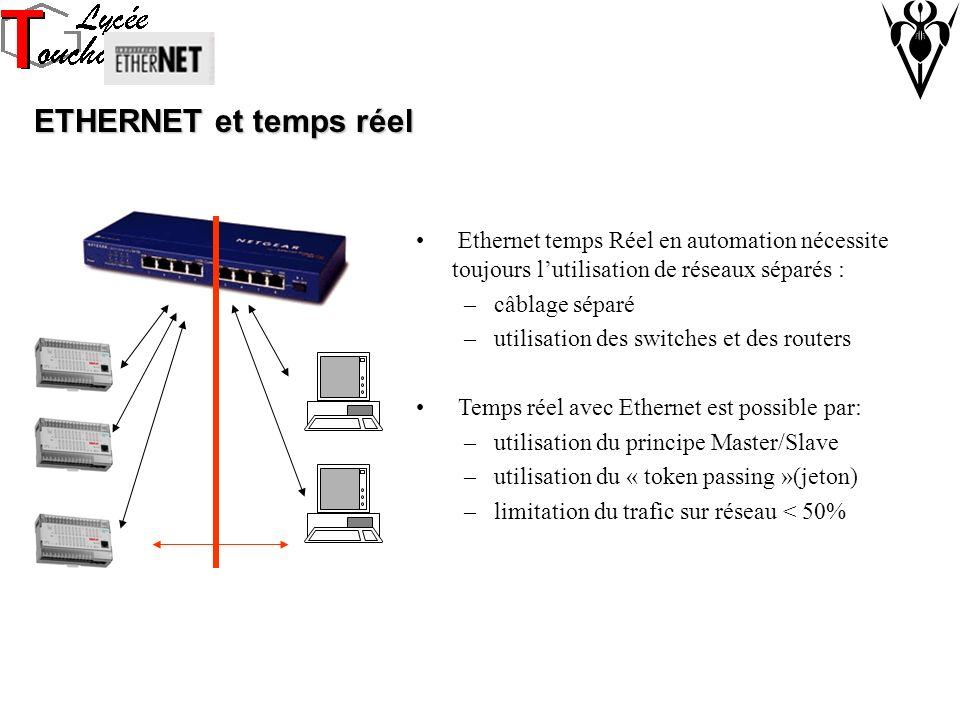 ETHERNET et temps réel Ethernet temps Réel en automation nécessite toujours l'utilisation de réseaux séparés :