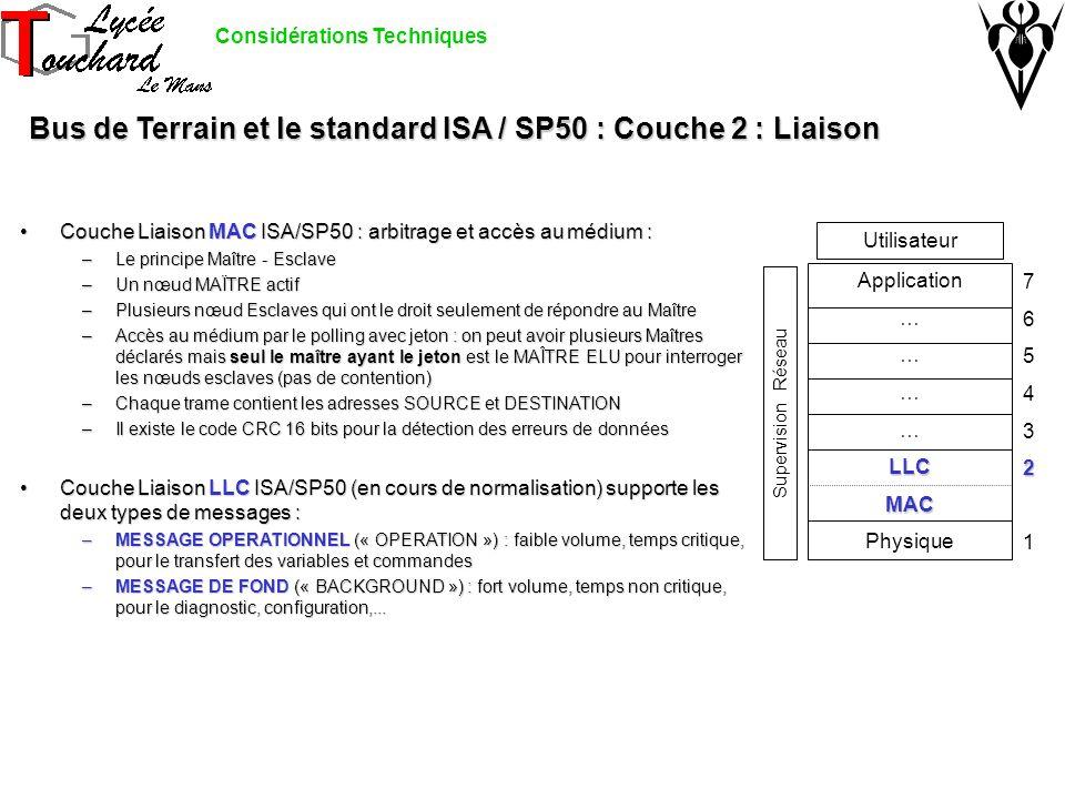 Bus de Terrain et le standard ISA / SP50 : Couche 2 : Liaison
