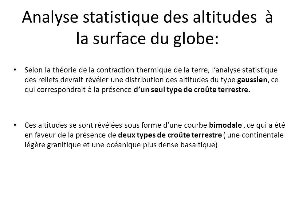 Analyse statistique des altitudes à la surface du globe: