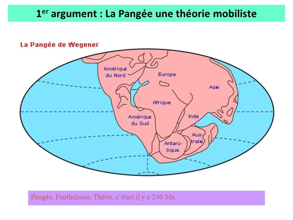 1er argument : La Pangée une théorie mobiliste