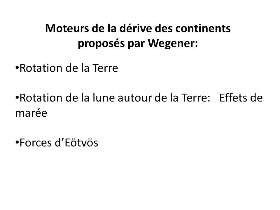 Moteurs de la dérive des continents proposés par Wegener: