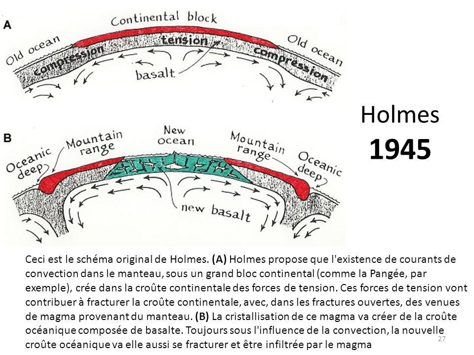 Holmes 1945