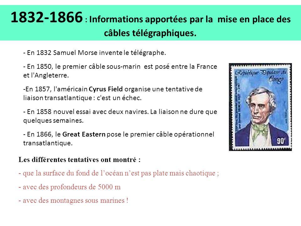 1832-1866 : Informations apportées par la mise en place des câbles télégraphiques.