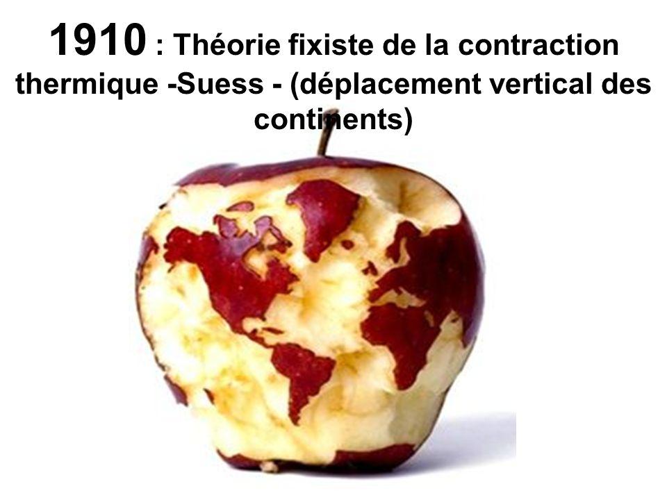 1910 : Théorie fixiste de la contraction thermique -Suess - (déplacement vertical des continents)