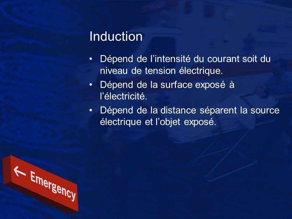 Induction Dépend de l'intensité du courant soit du niveau de tension électrique. Dépend de la surface exposé à l'électricité.