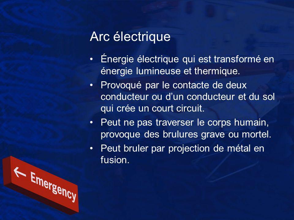 Arc électrique Énergie électrique qui est transformé en énergie lumineuse et thermique.