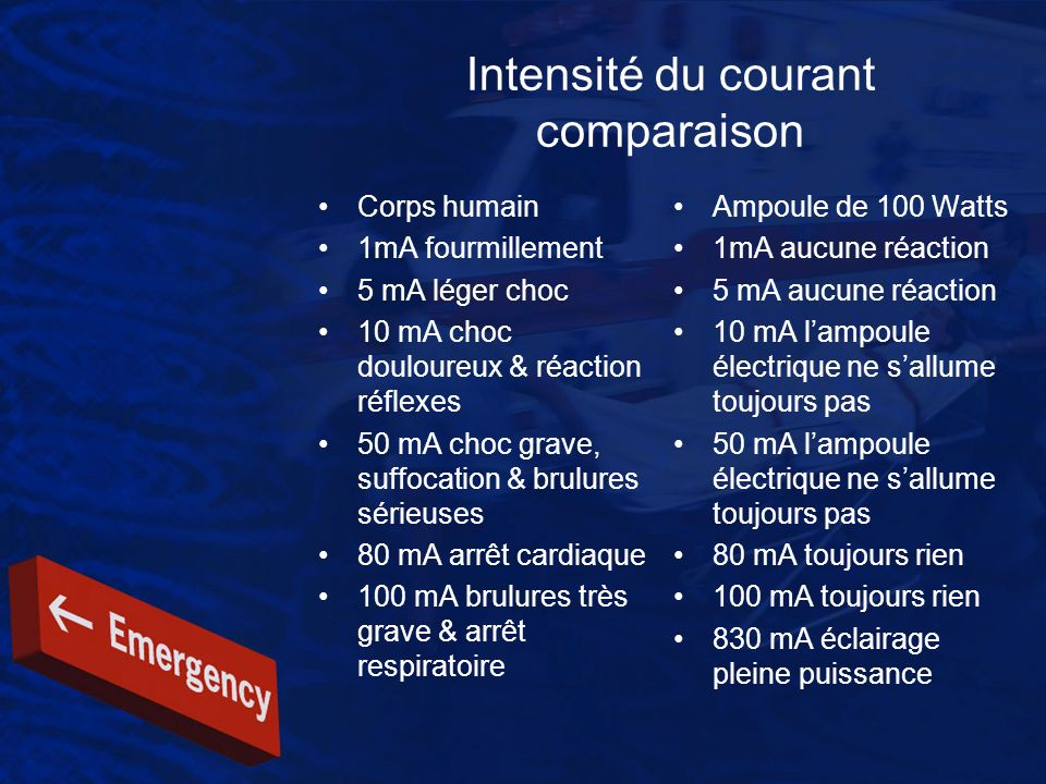 Intensité du courant comparaison