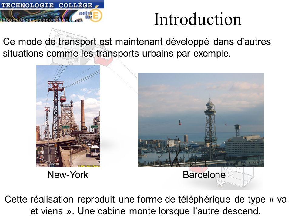 Introduction Ce mode de transport est maintenant développé dans d'autres situations comme les transports urbains par exemple.