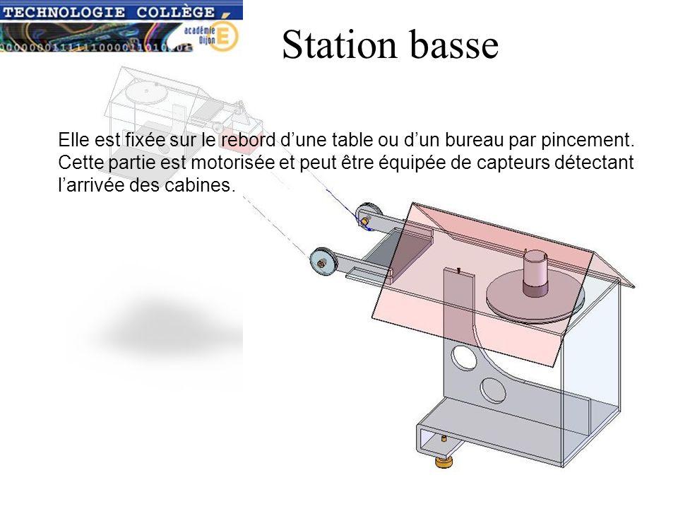 Station basse