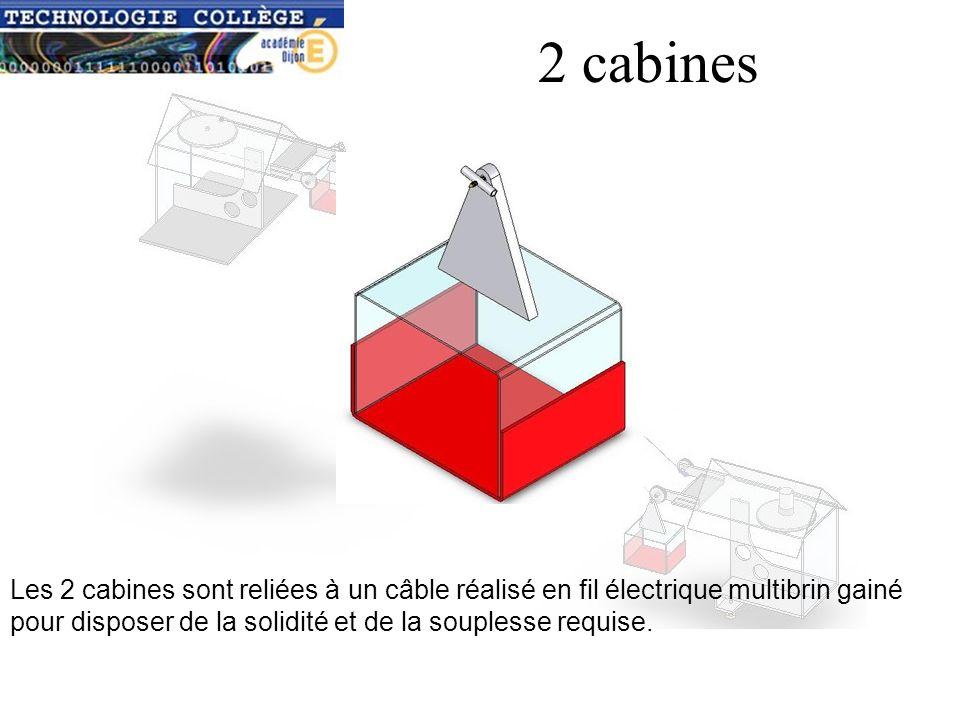 2 cabines Les 2 cabines sont reliées à un câble réalisé en fil électrique multibrin gainé pour disposer de la solidité et de la souplesse requise.