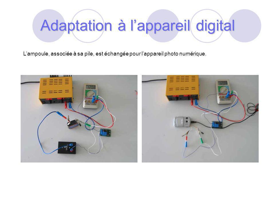 Adaptation à l'appareil digital