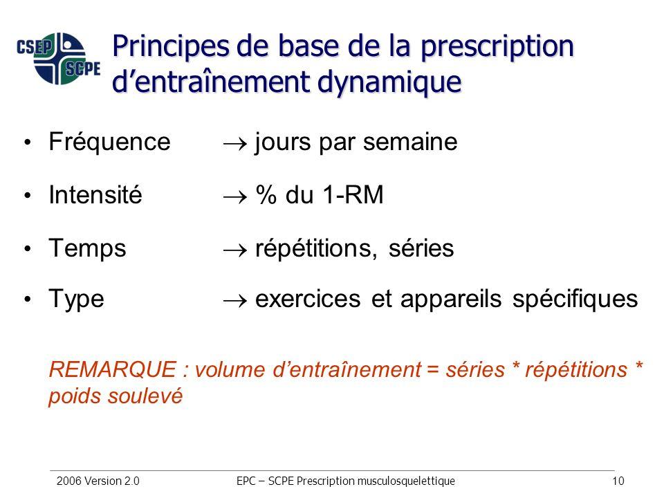 Principes de base de la prescription d'entraînement dynamique