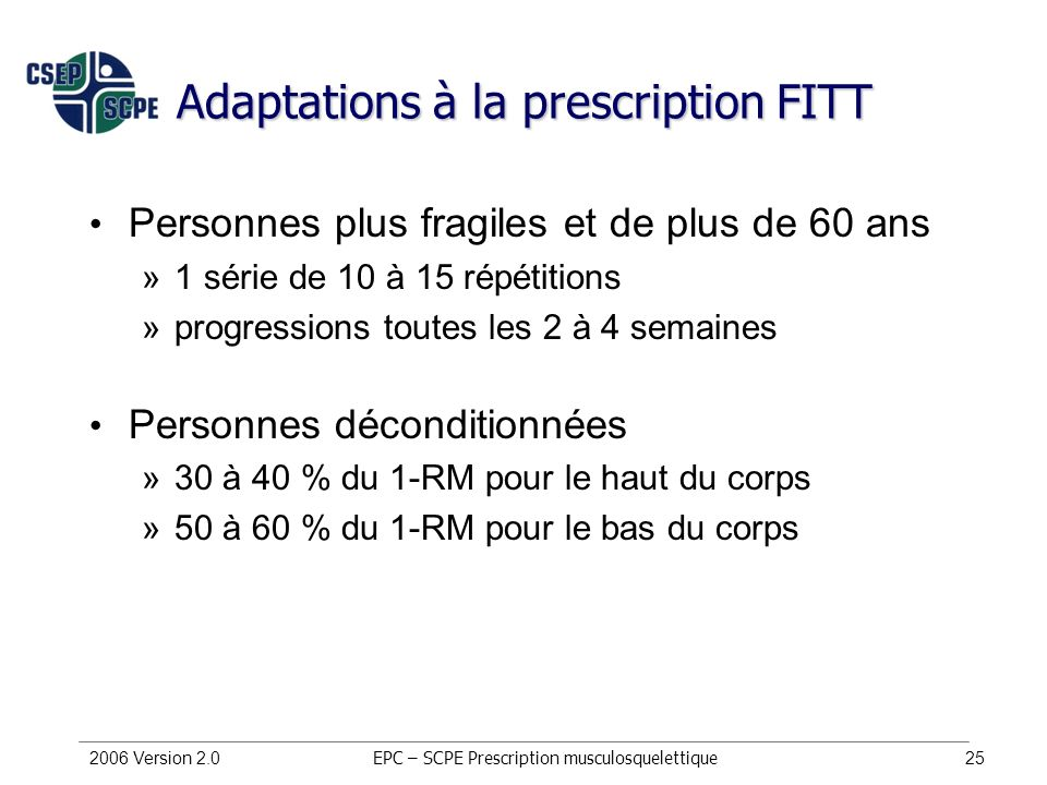 Adaptations à la prescription FITT