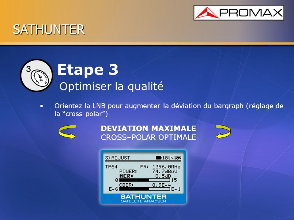 Etape 3 Optimiser la qualité DEVIATION MAXIMALE CROSS–POLAR OPTIMALE