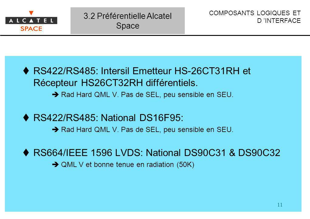 3.2 Préférentielle Alcatel Space