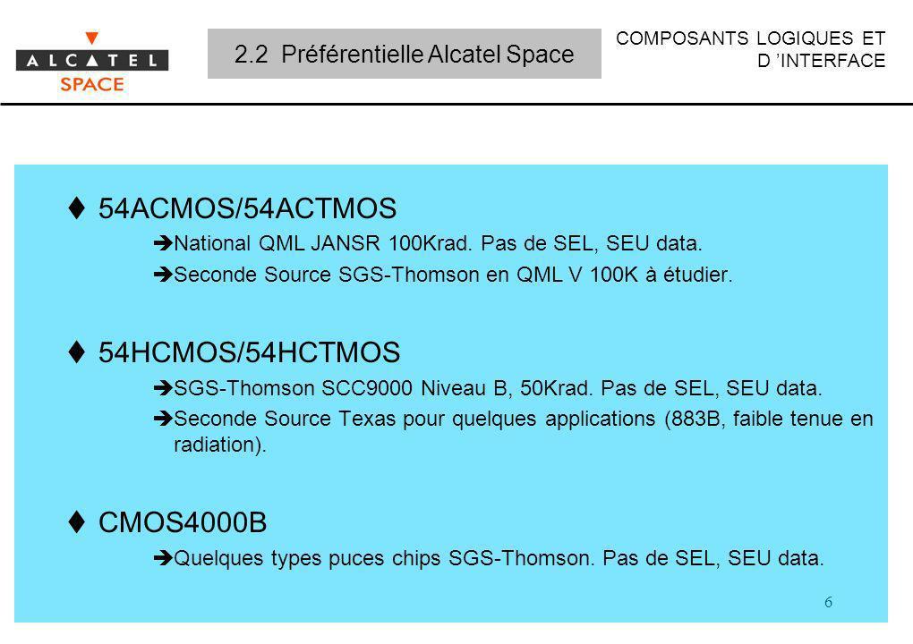 2.2 Préférentielle Alcatel Space