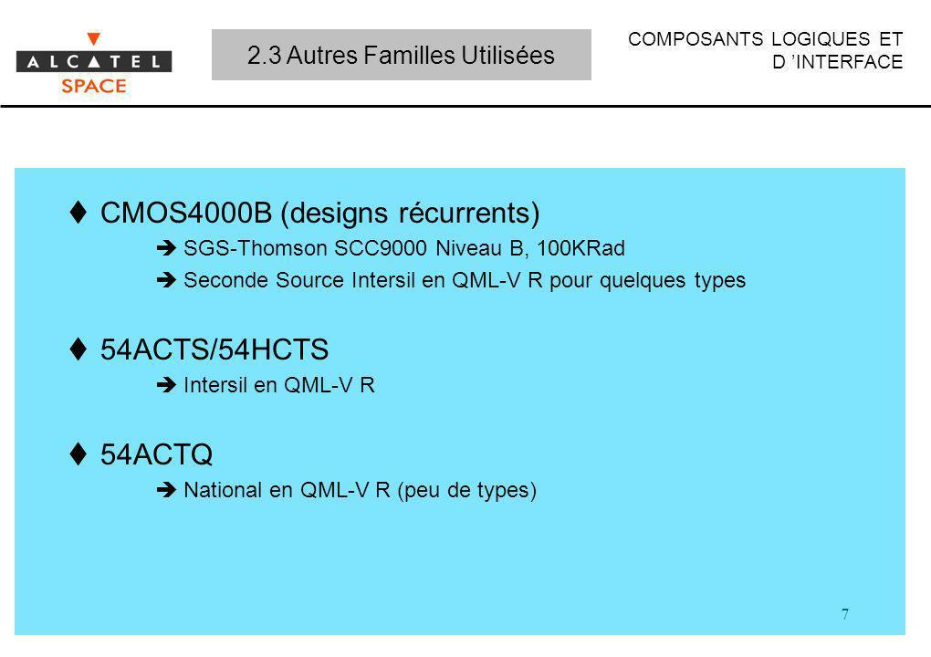 2.3 Autres Familles Utilisées