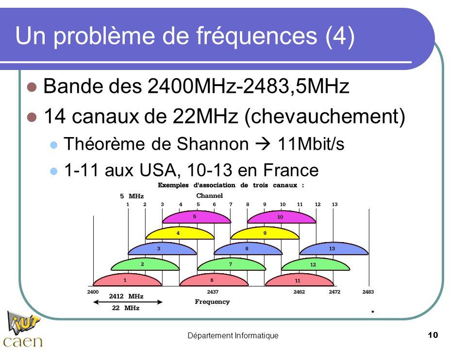 Un problème de fréquences (4)