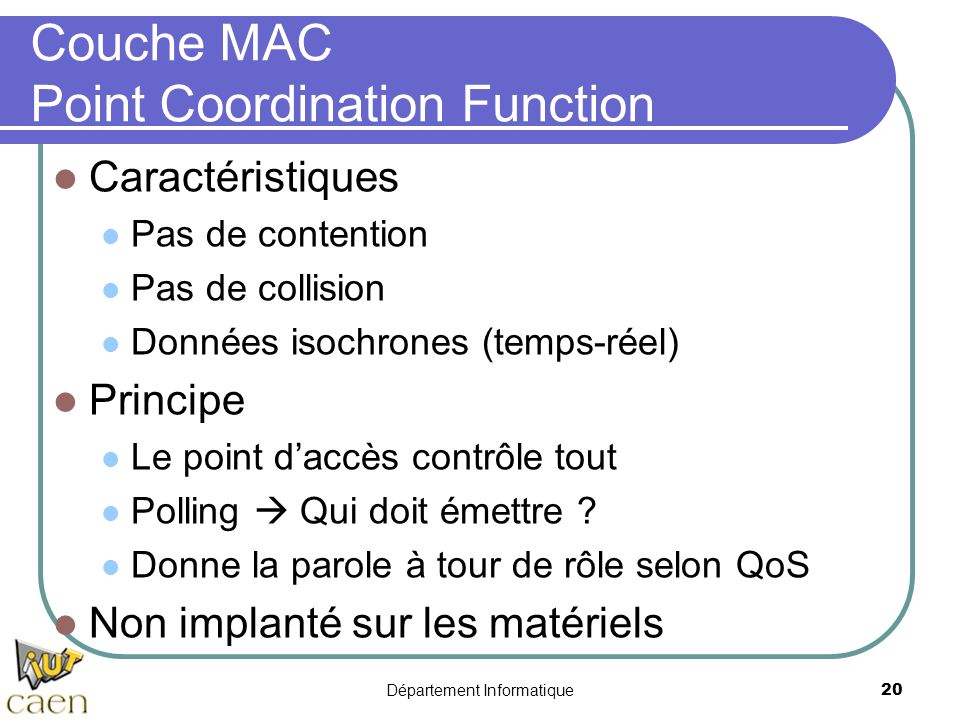 Couche MAC Point Coordination Function