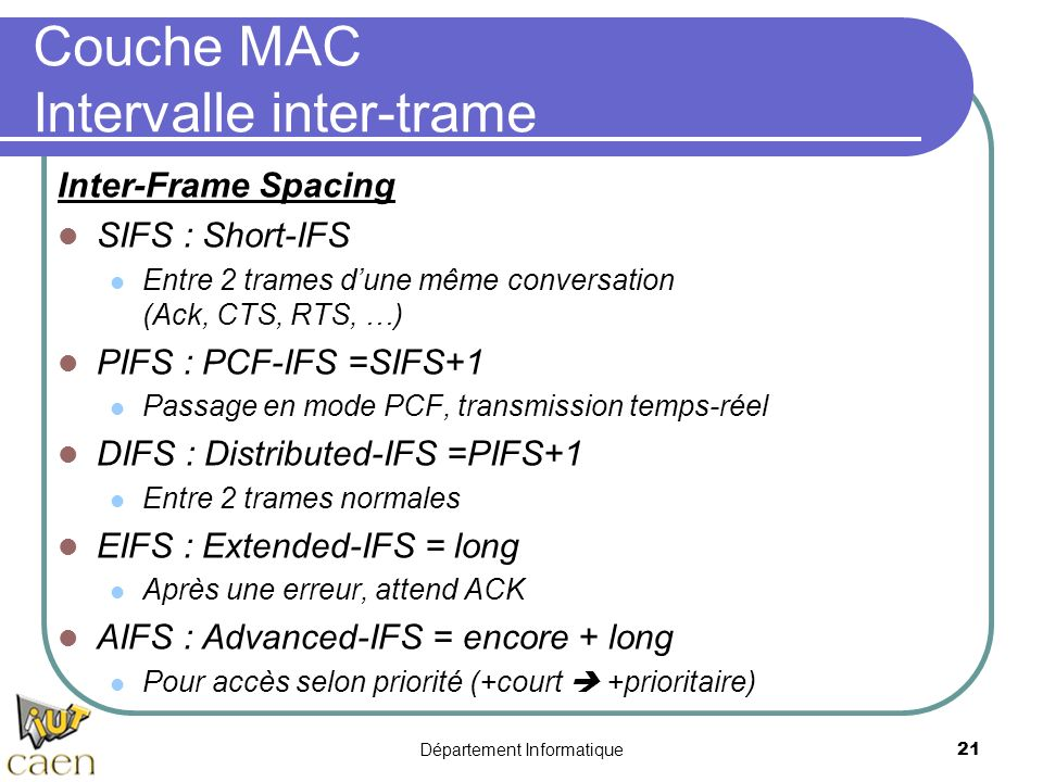Couche MAC Intervalle inter-trame