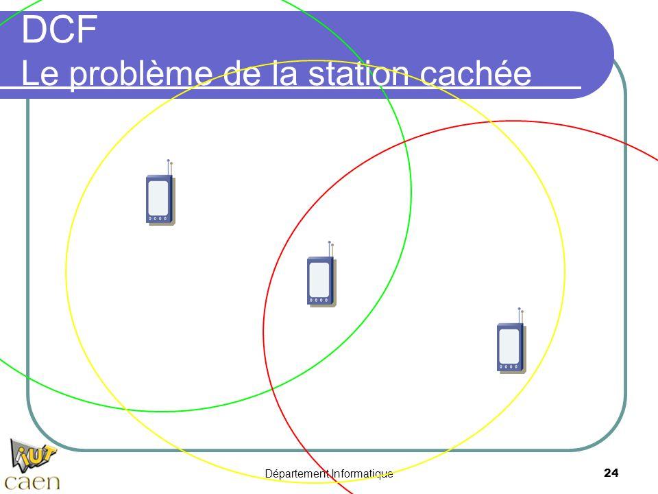 DCF Le problème de la station cachée